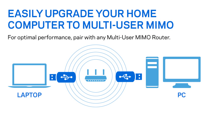 Easily Bring MU-MIMO to Your Home