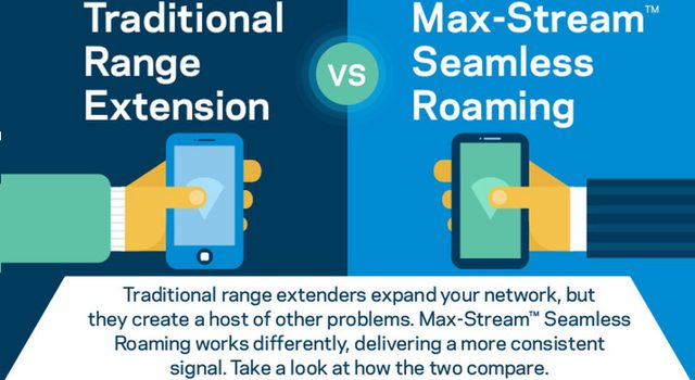 Traditional Range Extension Vs. Seamless Roaming