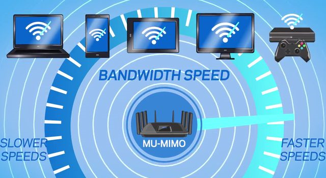 Your Wi-Fi Has a Budget [Video]