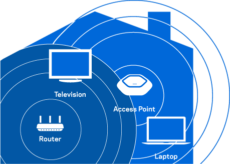 Expand Your Wi-Fi Network with Access Point Mode