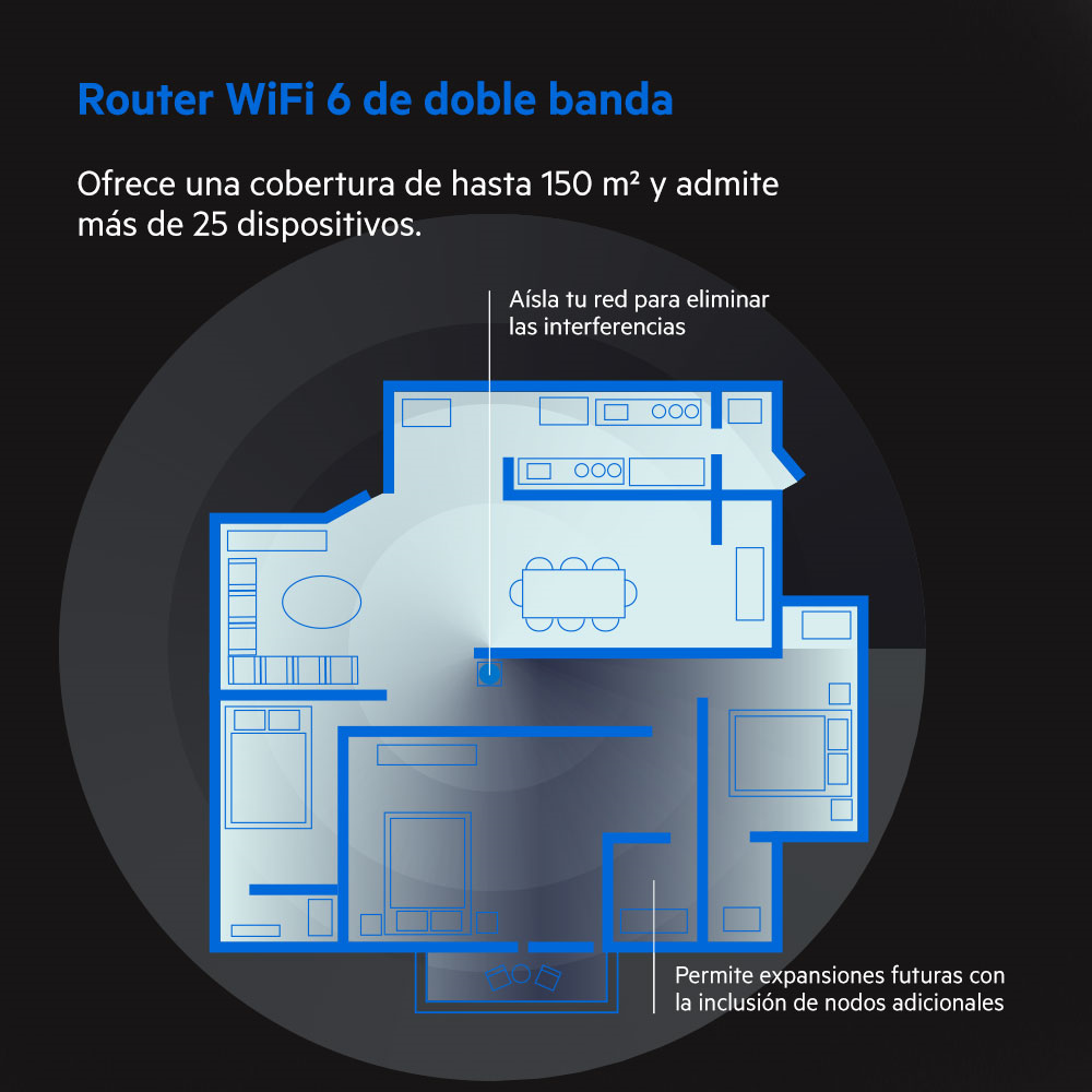 Router WiFI 6 de doble banda