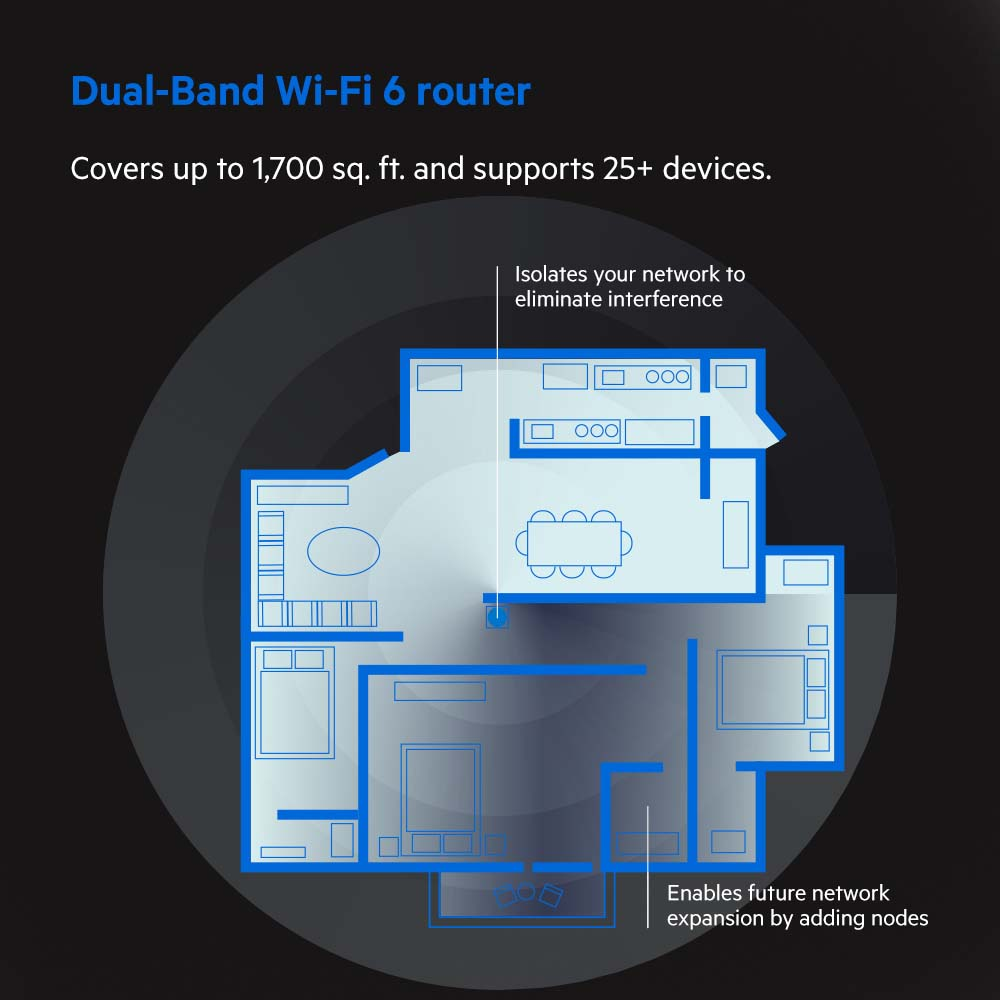 Dual-Band Wi-Fi 6 Router