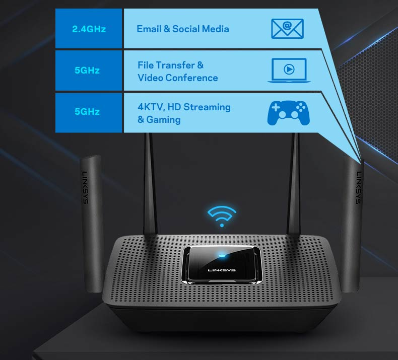 Powerful Tri-Band router with combined speeds of up to 2.2 Gbps