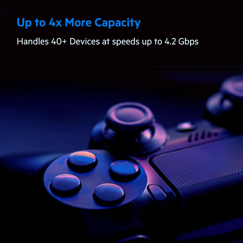 Close up of video game controller. Reads: Up to 4x More Capacity, Handles 40+ Devices at speeds up to 4.2Gbps.