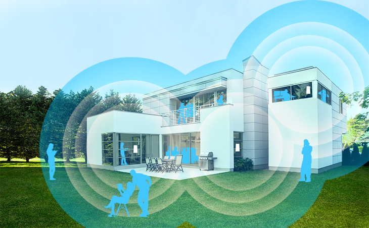 The Wi-Fi coverage from three Velop nodes gives users 100% coverage in and around the home.