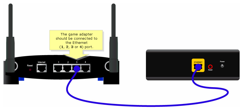 linksys official support  connecting a wga600n to a linksys