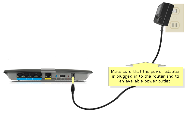 Linksys Official Support - Connecting devices to a Linksys router using an  Ethernet cableLinksys